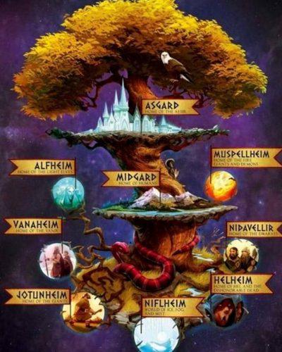 foto los nueve mundos